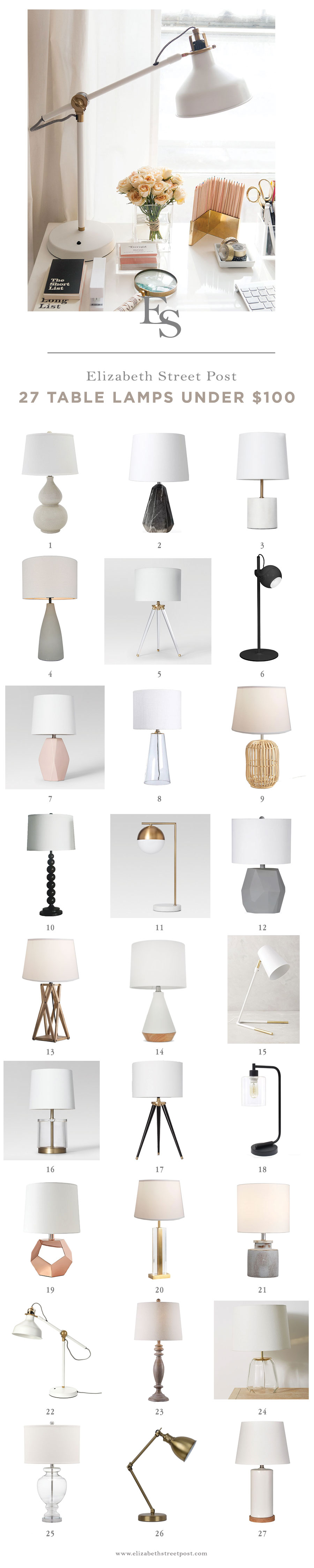 27 chic table lamps under 100 that id put in my own home 1 white patterned gourd lamp aloadofball Gallery
